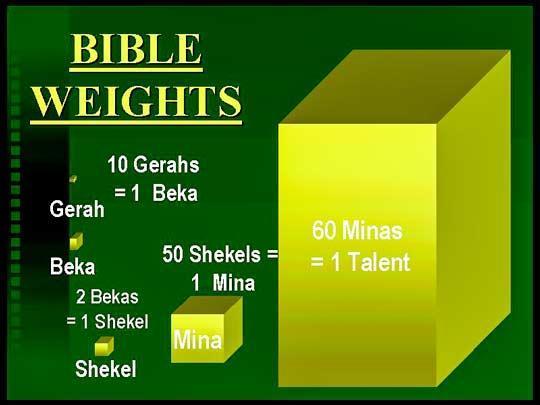 Standard Measures