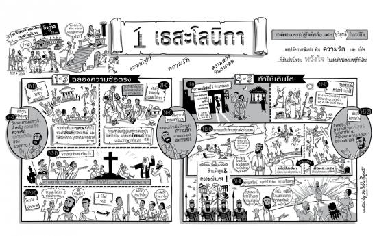 1-ThessaloniansTHAI-Bibleproject