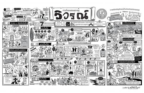 69-70-Revelation-Thai