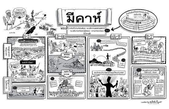 34-Micah-Thai